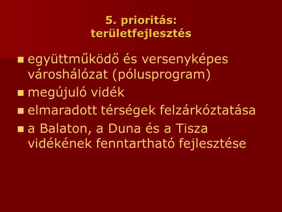 5. prioritás: területfejlesztés  együttműködő és versenyképes városhálózat (pólusprogram)  megújuló vidék  elmaradott térségek felzárkóztatása  a