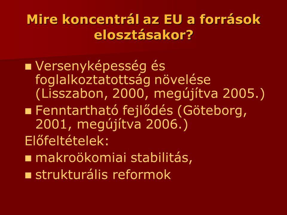 Mire koncentrál az EU a források elosztásakor.