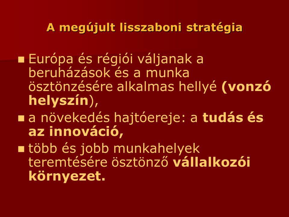 A megújult lisszaboni stratégia  Európa és régiói váljanak a beruházások és a munka ösztönzésére alkalmas hellyé (vonzó helyszín),  a növekedés hajtóereje: a tudás és az innováció,  több és jobb munkahelyek teremtésére ösztönző vállalkozói környezet.