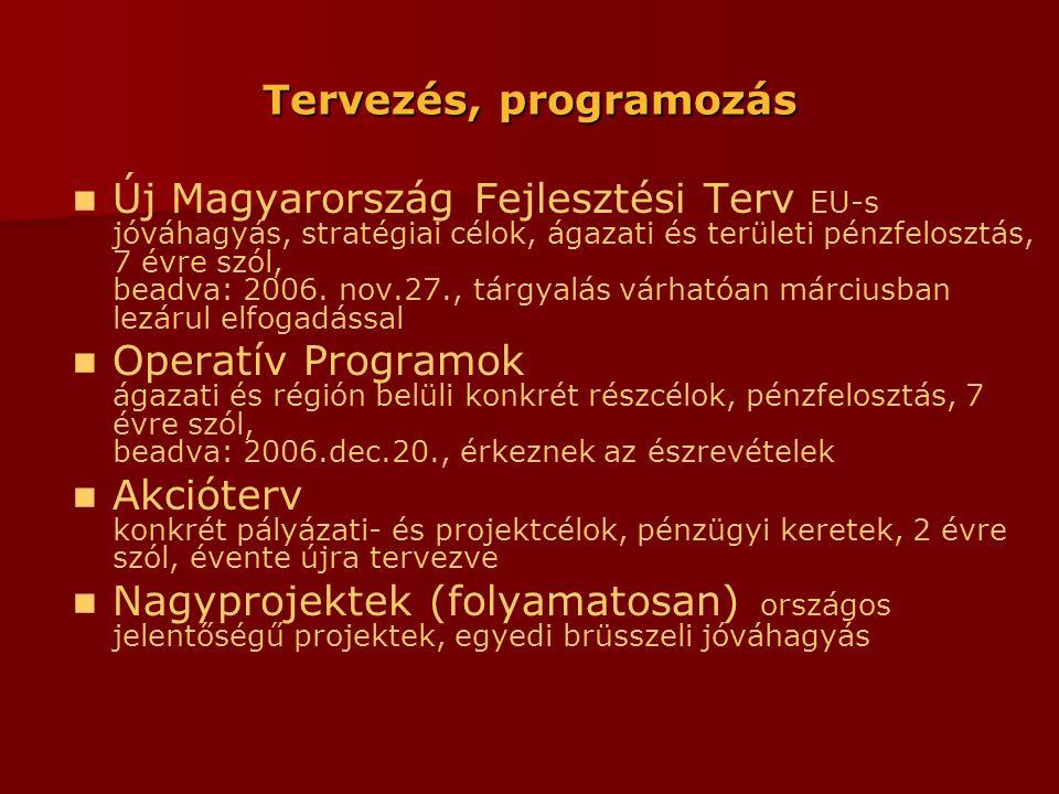 Tervezés, programozás  Új Magyarország Fejlesztési Terv EU-s jóváhagyás, stratégiai célok, ágazati és területi pénzfelosztás, 7 évre szól, beadva: 2006.