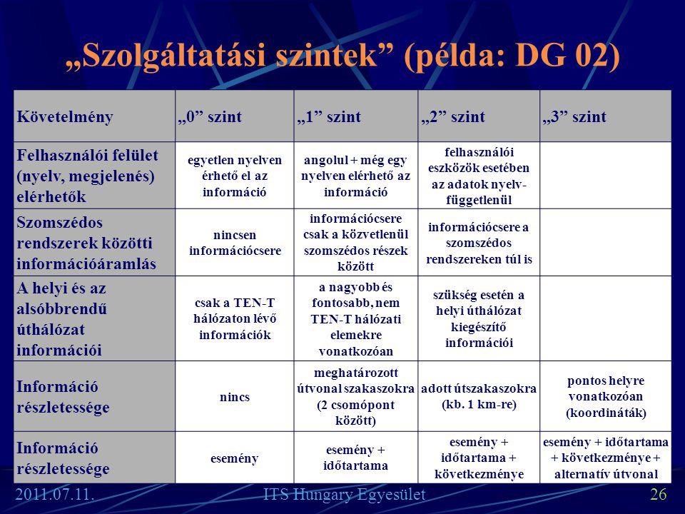 """""""Szolgáltatási szintek"""" (példa: DG 02) 2011.07.11. ITS Hungary Egyesület 26 Követelmény""""0"""" szint""""1"""" szint""""2"""" szint""""3"""" szint Felhasználói felület (nyel"""