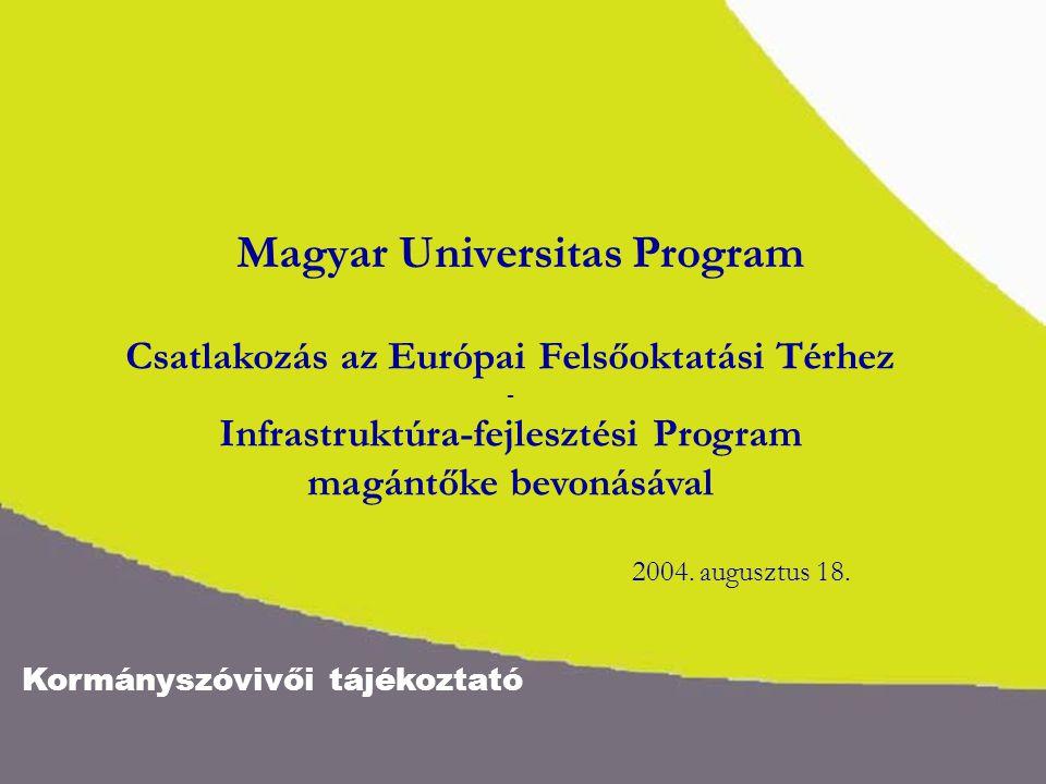 Kormányszóvivői tájékoztató Magyar Universitas Program Csatlakozás az Európai Felsőoktatási Térhez - Infrastruktúra-fejlesztési Program magántőke bevo
