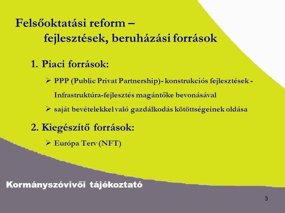 Kormányszóvivői tájékoztató 4 A magyar felsőoktatás legnagyobb infrastrukturális fejlesztése indul 2005 és 2008 között magánbefektetői program keretében közel 165 milliárd forintos beruházási összeggel.