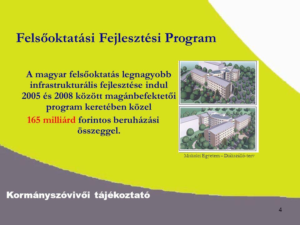 Kormányszóvivői tájékoztató 4 A magyar felsőoktatás legnagyobb infrastrukturális fejlesztése indul 2005 és 2008 között magánbefektetői program keretéb