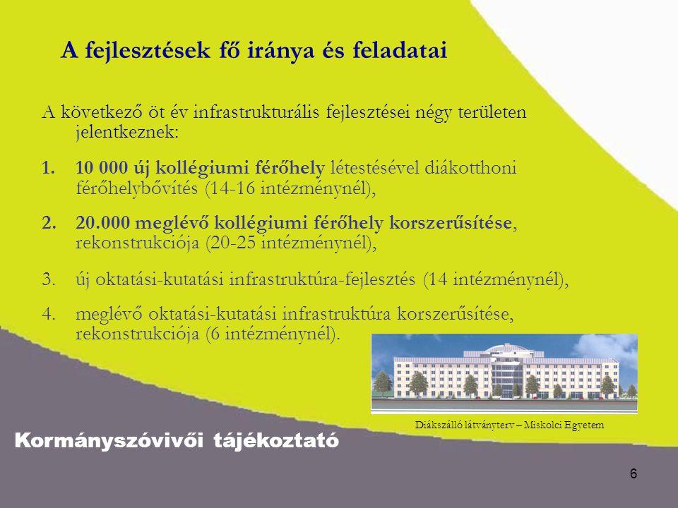 Kormányszóvivői tájékoztató 7 Beruházási konstrukciók és tervezett költségek 1.Hagyományos fejlesztési konstrukció: –Felsőoktatási Fejlesztési Program: 2002 – 200435 Mrd Ft 2004 – 2006 10 Mrd Ft 2.Európa Terv (NFT) 2004 - 2006: –Felsőoktatási intézmények infrastrukturális feltételeinek javítása 13 Mrd Ft 3.PPP konstrukció 2005 – 2008: –Diákotthon-, oktatási infrastruktúra-fejlesztés165 Mrd Ft Fejlesztési beruházások összesen 2002 – 2008223 Mrd Ft