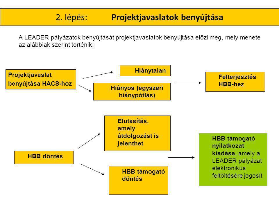 2. lépés: Projektjavaslatok benyújtása A LEADER pályázatok benyújtását projektjavaslatok benyújtása előzi meg, mely menete az alábbiak szerint történi