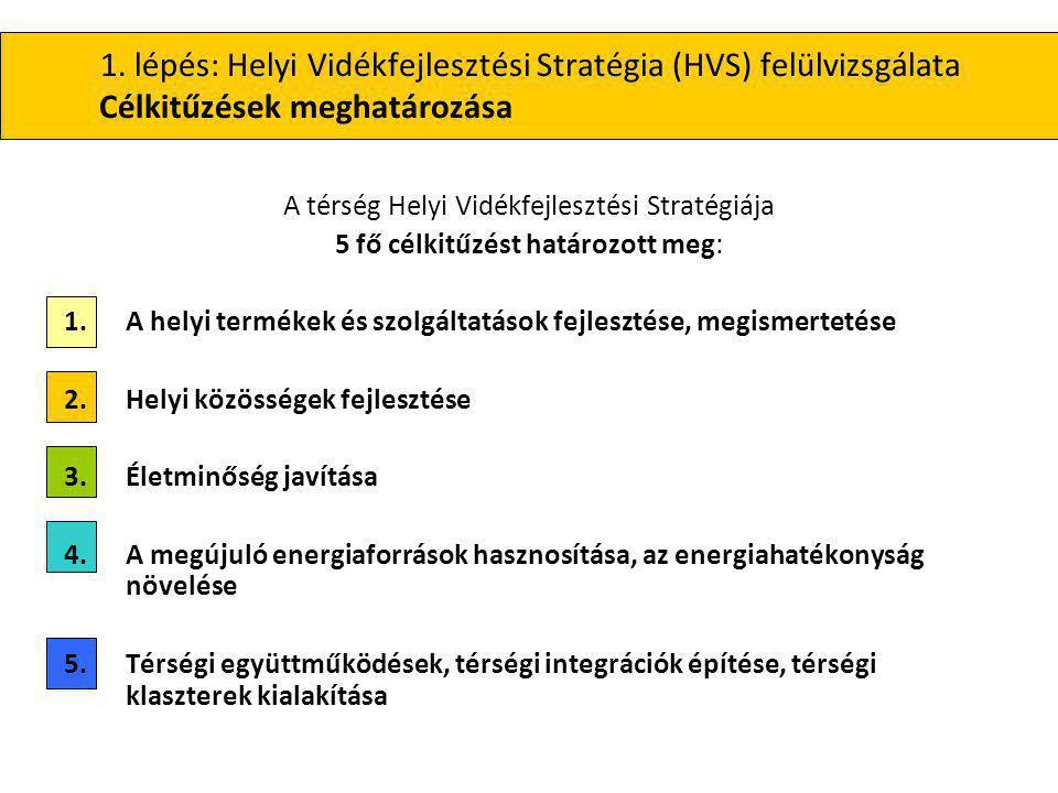 1. lépés: Helyi Vidékfejlesztési Stratégia (HVS) felülvizsgálata Célkitűzések meghatározása A térség Helyi Vidékfejlesztési Stratégiája 5 fő célkitűzé