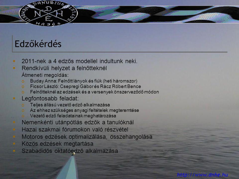 http://www.dnhe.hu Edzőkérdés  2011-nek a 4 edzős modellel indultunk neki.