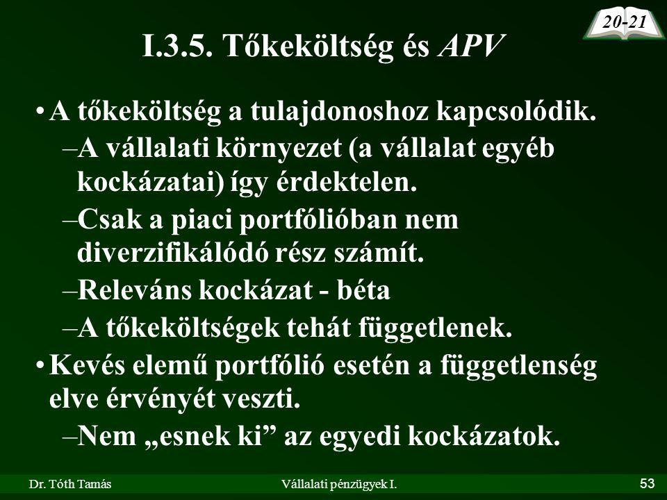 Dr. Tóth TamásVállalati pénzügyek I.53 I.3.5. Tőkeköltség és APV •A tőkeköltség a tulajdonoshoz kapcsolódik. –A vállalati környezet (a vállalat egyéb