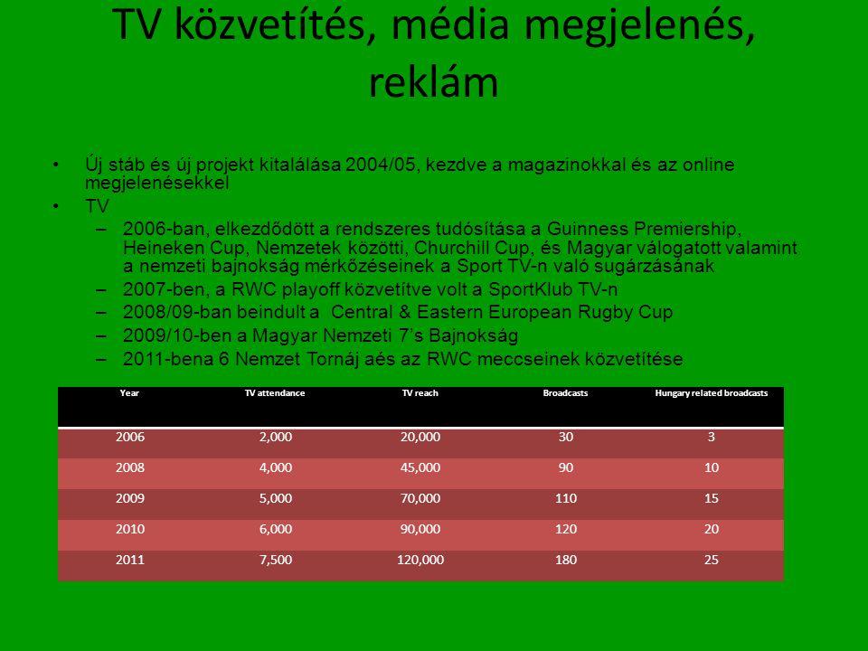 TV közvetítés, média megjelenés, reklám •Új stáb és új projekt kitalálása 2004/05, kezdve a magazinokkal és az online megjelenésekkel •TV –2006-ban, e