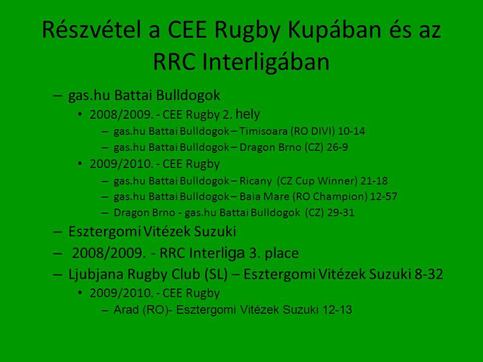 Részvétel a CEE Rugby Kupában és az RRC Interligában – gas.hu Battai Bulldogok • 2008/2009. - CEE Rugby 2. hely – gas.hu Battai Bulldogok – Timisoara