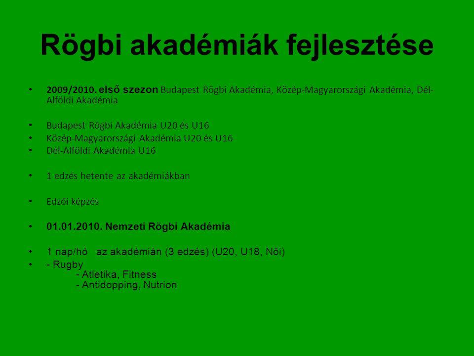 Rögbi akadémiák fejlesztése • 2009/2010. első szezon Budapest Rögbi Akadémia, Közép-Magyarországi Akadémia, Dél- Alföldi Akadémia • Budapest Rögbi Aka