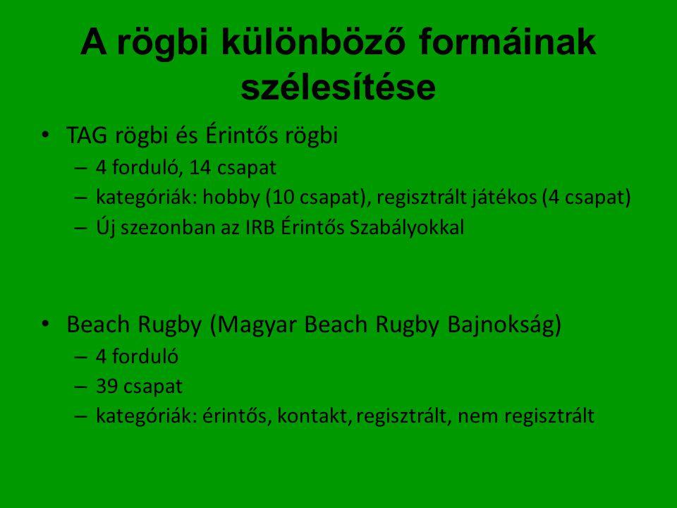 A rögbi különböző formáinak szélesítése • TAG rögbi és Érintős rögbi – 4 forduló, 14 csapat – kategóriák: hobby (10 csapat), regisztrált játékos (4 cs