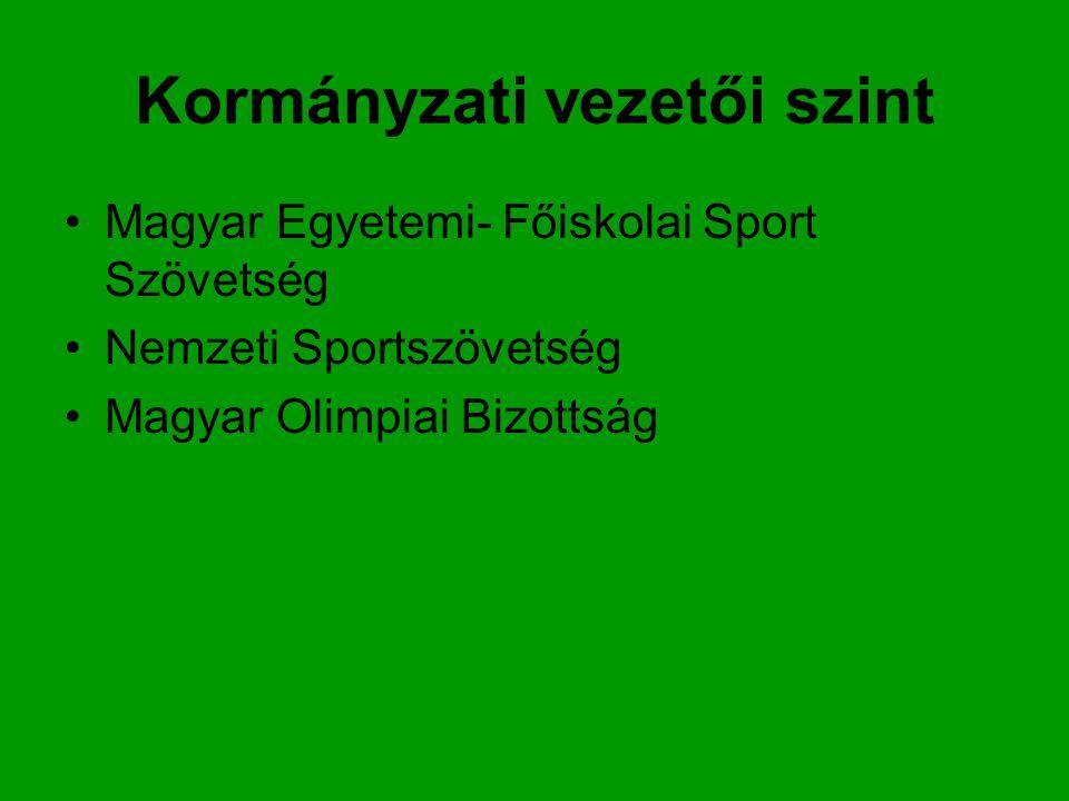 Kormányzati vezetői szint •Magyar Egyetemi- Főiskolai Sport Szövetség •Nemzeti Sportszövetség •Magyar Olimpiai Bizottság