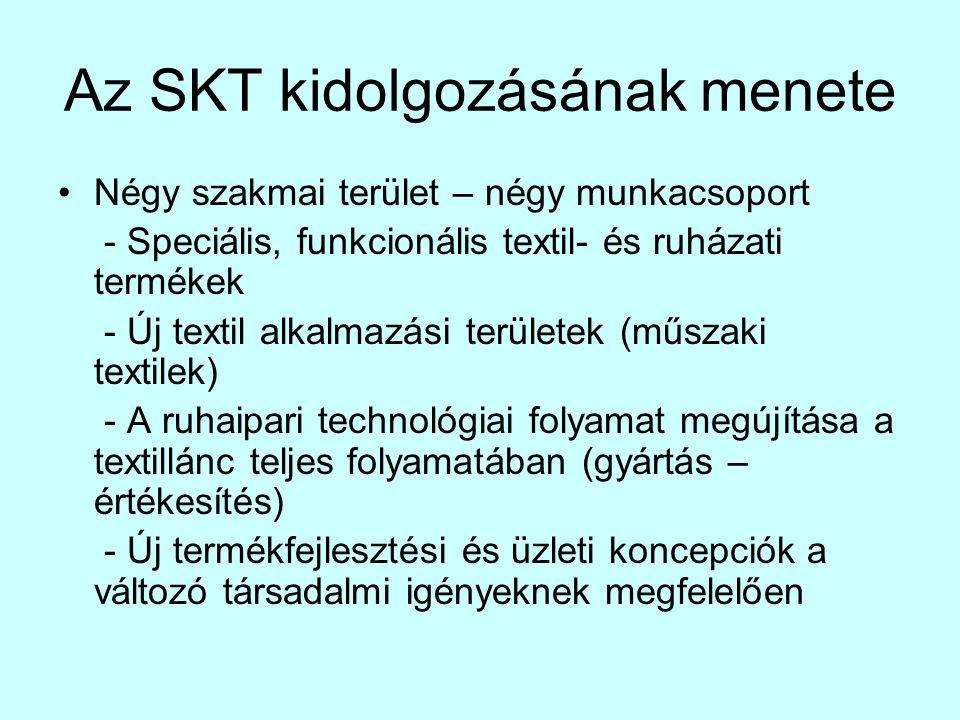Az SKT kidolgozásának menete •Négy szakmai terület – négy munkacsoport - Speciális, funkcionális textil- és ruházati termékek - Új textil alkalmazási