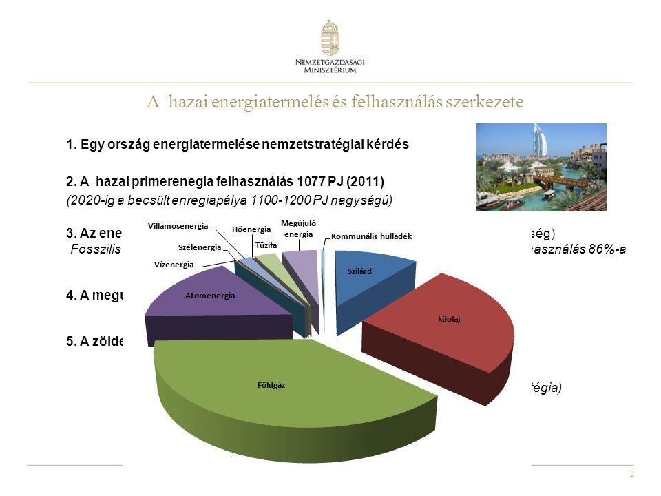 2 A hazai energiatermelés és felhasználás szerkezete 1. Egy ország energiatermelése nemzetstratégiai kérdés 2. A hazai primerenegia felhasználás 1077