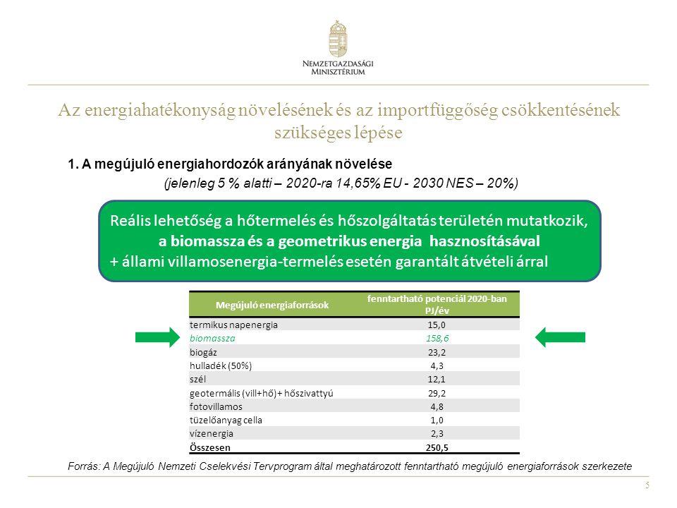 5 Az energiahatékonyság növelésének és az importfüggőség csökkentésének szükséges lépése 1. A megújuló energiahordozók arányának növelése (jelenleg 5