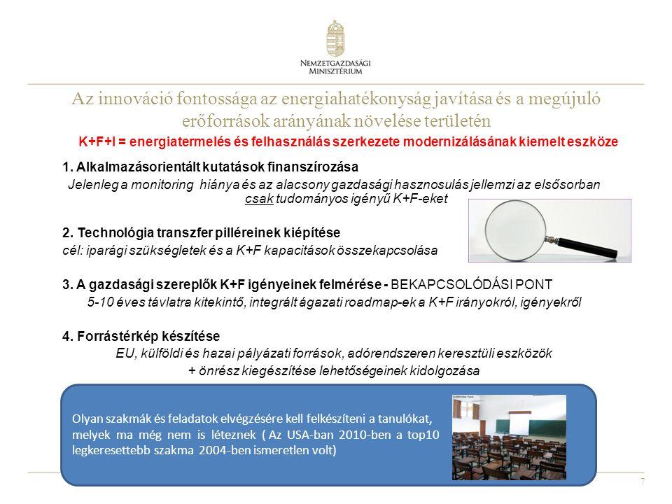 7 Az innováció fontossága az energiahatékonyság javítása és a megújuló erőforrások arányának növelése területén 1. Alkalmazásorientált kutatások finan