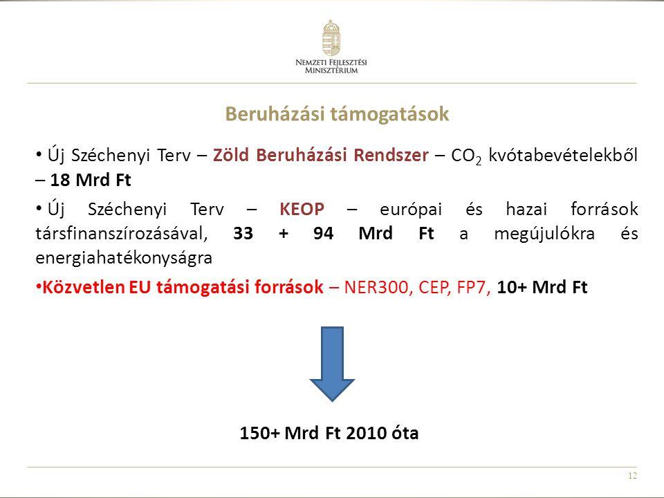 12 Beruházási támogatások • Új Széchenyi Terv – Zöld Beruházási Rendszer – CO 2 kvótabevételekből – 18 Mrd Ft • Új Széchenyi Terv – KEOP – európai és hazai források társfinanszírozásával, 33 + 94 Mrd Ft a megújulókra és energiahatékonyságra • Közvetlen EU támogatási források – NER300, CEP, FP7, 10+ Mrd Ft 150+ Mrd Ft 2010 óta