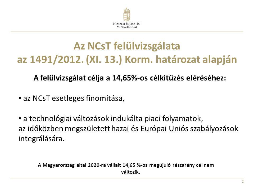 2 Az NCsT felülvizsgálata az 1491/2012. (XI. 13.) Korm. határozat alapján A Magyarország által 2020-ra vállalt 14,65 %-os megújuló részarány cél nem v