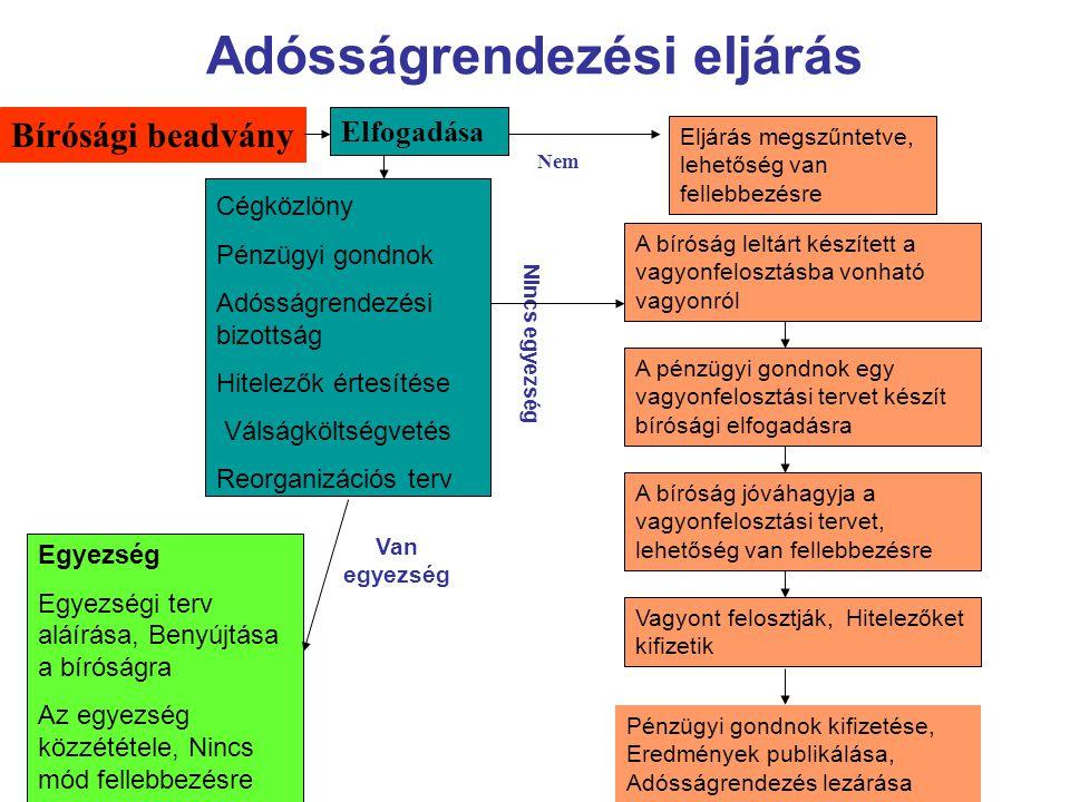www.ige.hu Köszönöm a figyelmet!