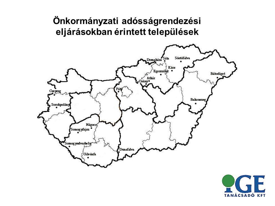 Önkormányzati adósságrendezési eljárások Magyarországon 1996-2003.