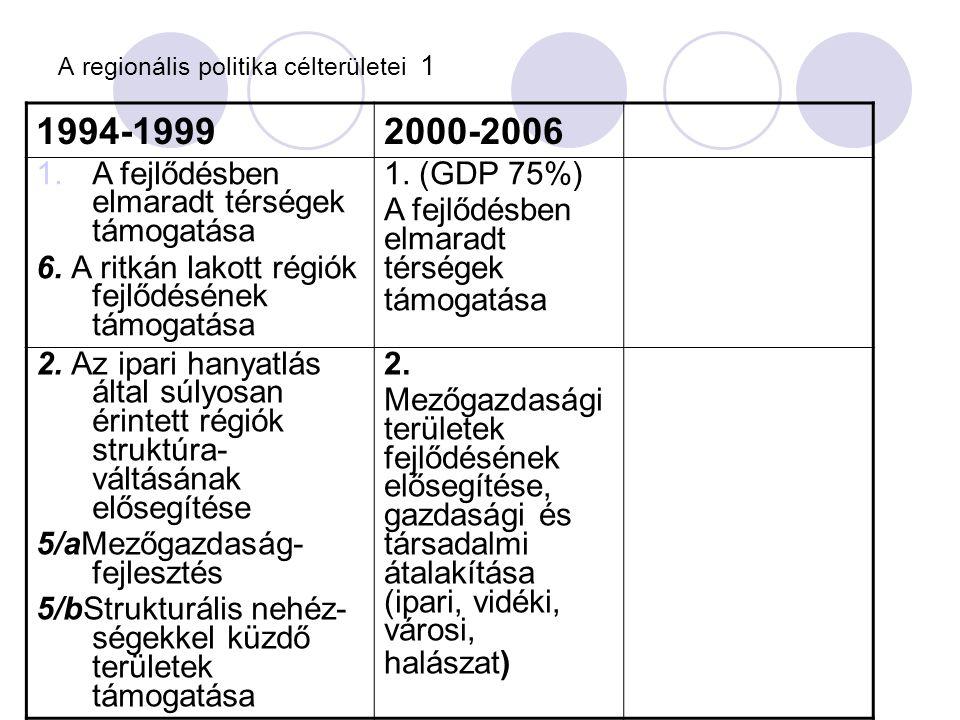 A regionális politika célterületei 1 1994-19992000-2006 1.A fejlődésben elmaradt térségek támogatása 6.