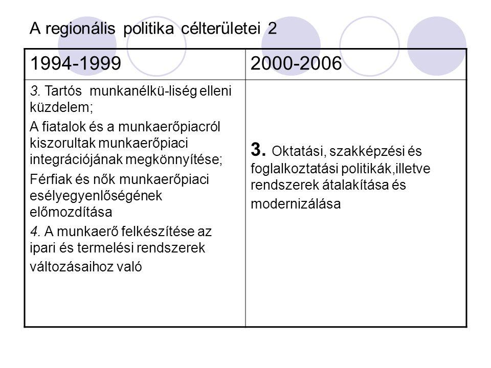 A regionális politika célterületei 2 1994-19992000-2006 3.