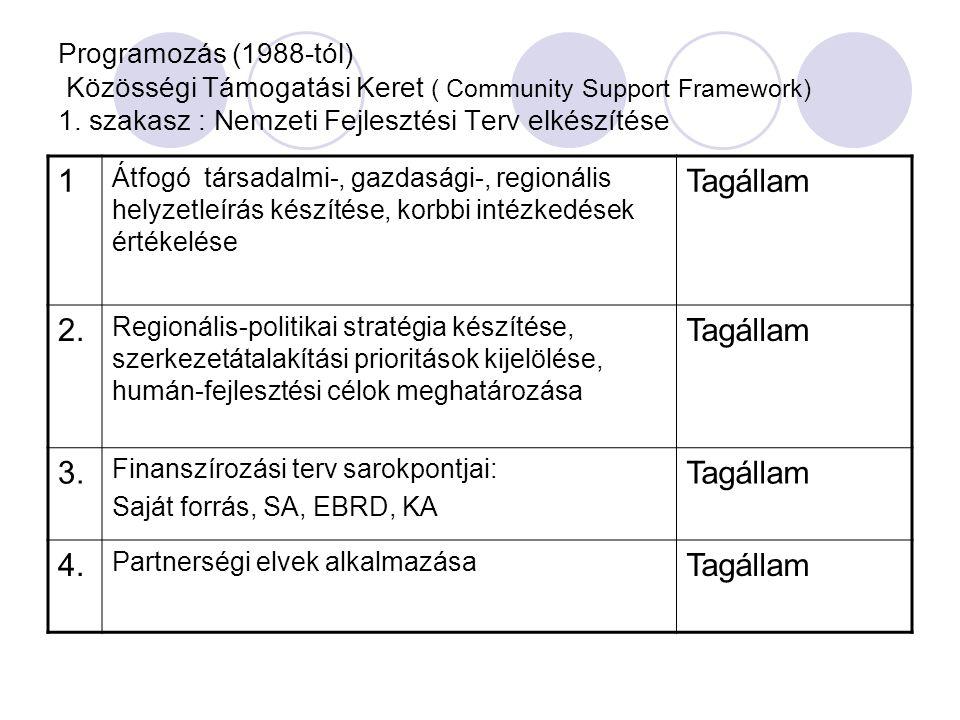 Programozás (1988-tól) Közösségi Támogatási Keret ( Community Support Framework) 1.
