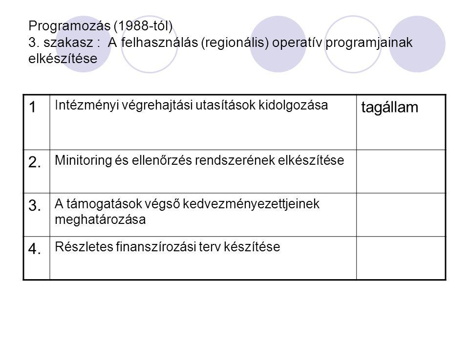 Programozás (1988-tól) 3.