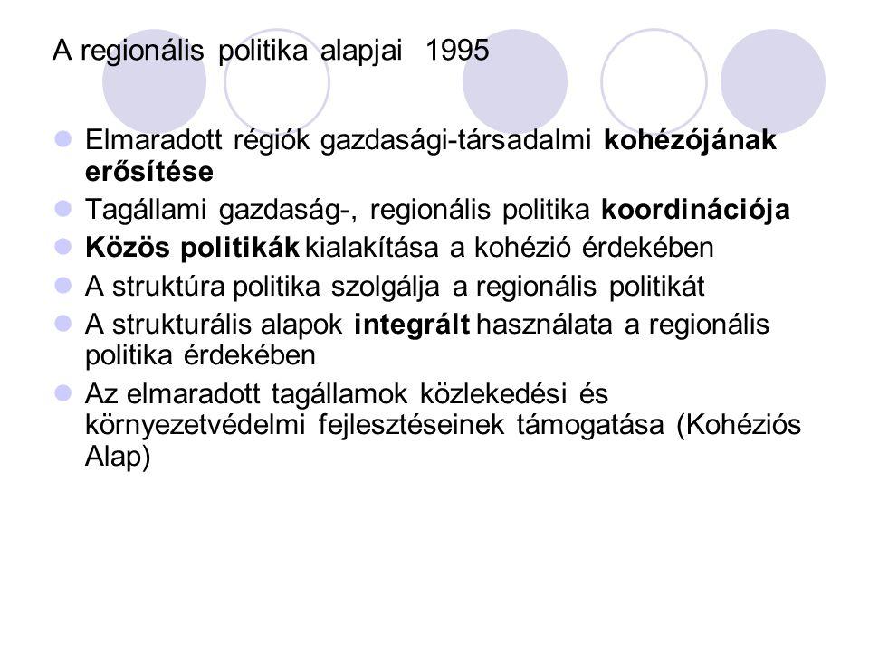 A regionális politika alapjai 1995  Elmaradott régiók gazdasági-társadalmi kohézójának erősítése  Tagállami gazdaság-, regionális politika koordinációja  Közös politikák kialakítása a kohézió érdekében  A struktúra politika szolgálja a regionális politikát  A strukturális alapok integrált használata a regionális politika érdekében  Az elmaradott tagállamok közlekedési és környezetvédelmi fejlesztéseinek támogatása (Kohéziós Alap)