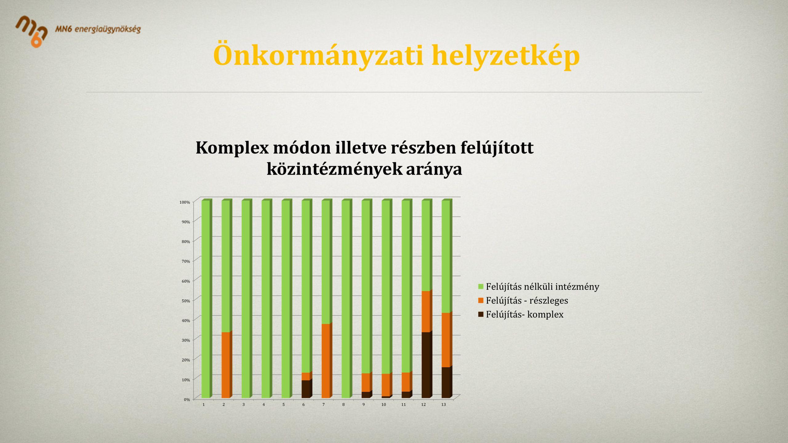 • Az önkormányzatoknak alkalmazkodniuk kell a 2013.