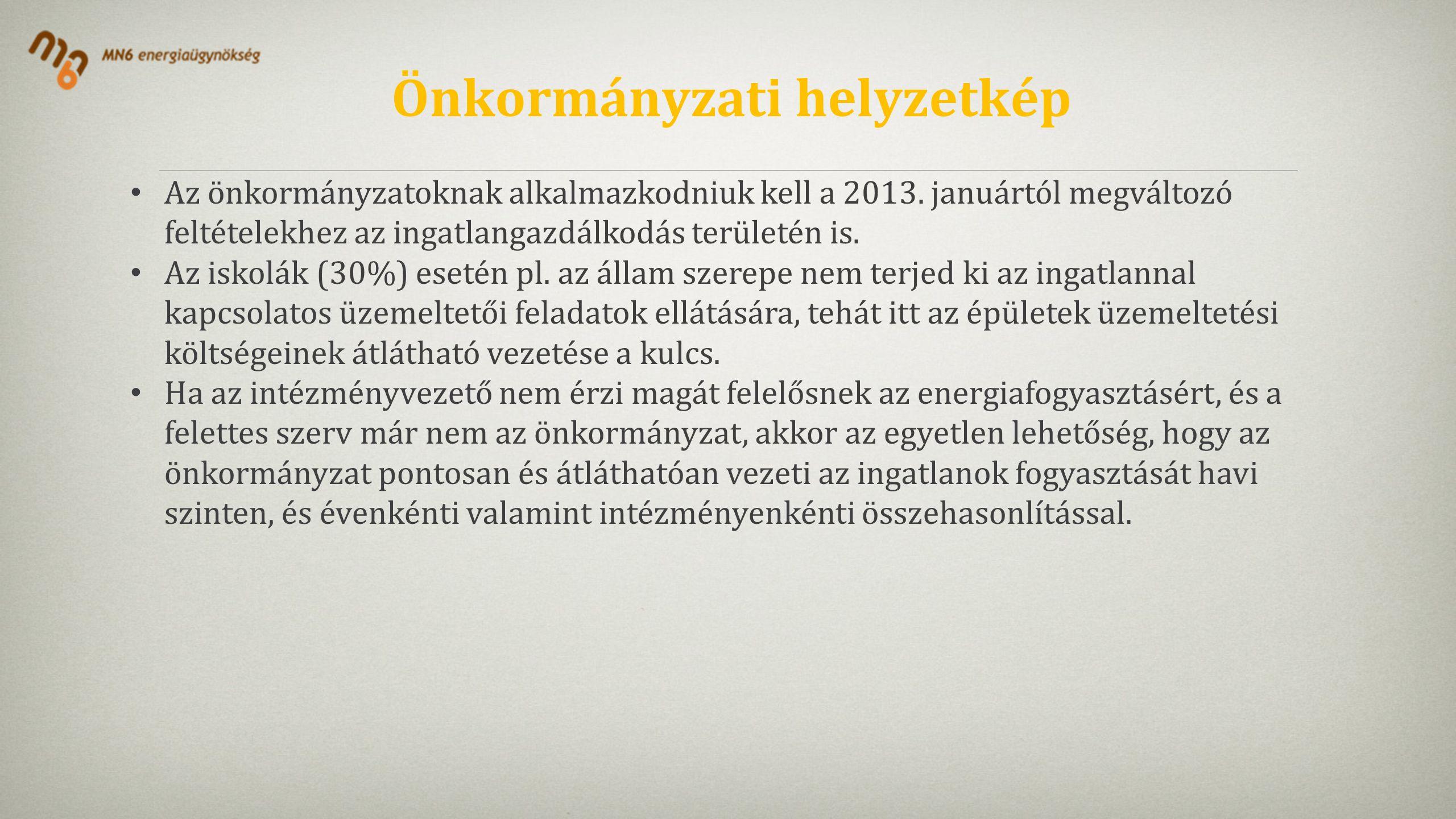 Tudatos lépések az energiahatékonyságért 1.