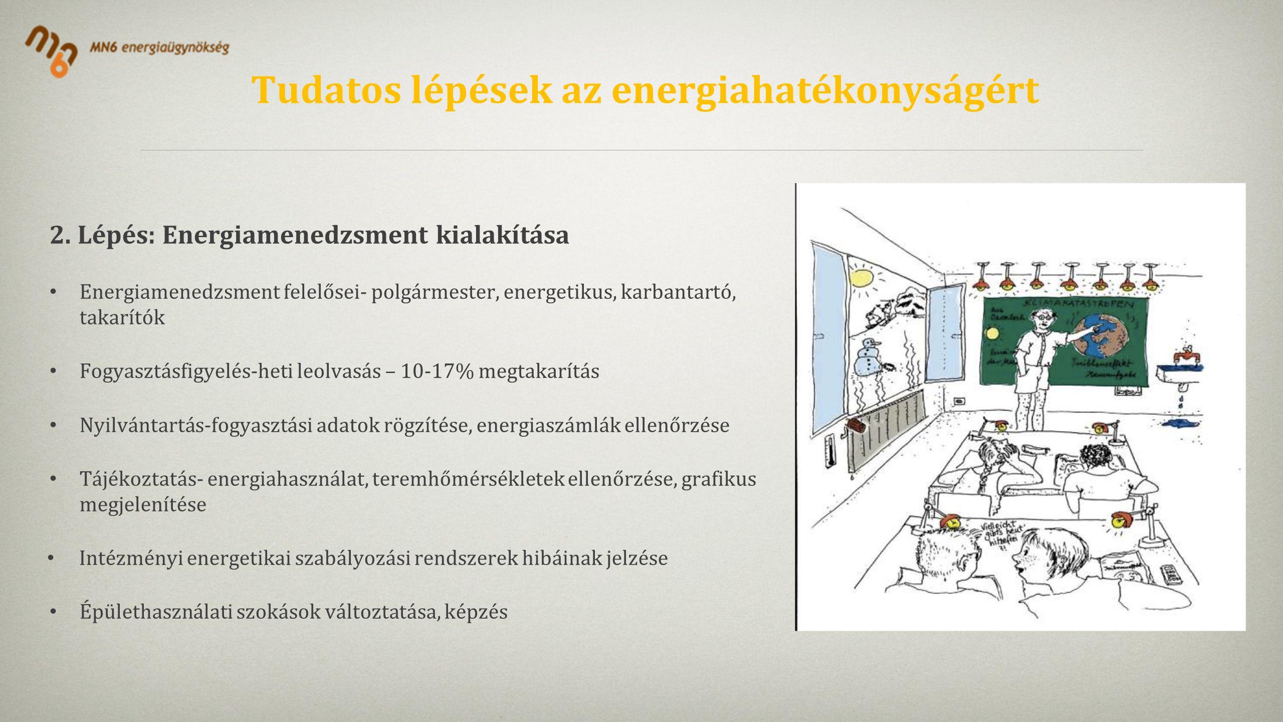 Tudatos lépések az energiahatékonyságért 2.
