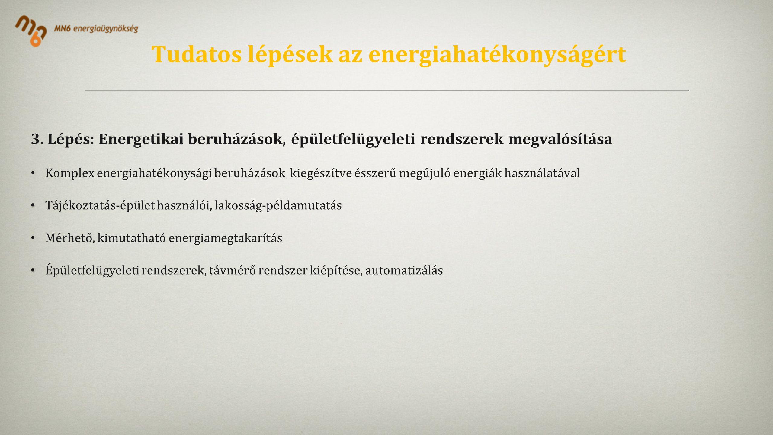 Tudatos lépések az energiahatékonyságért 3.