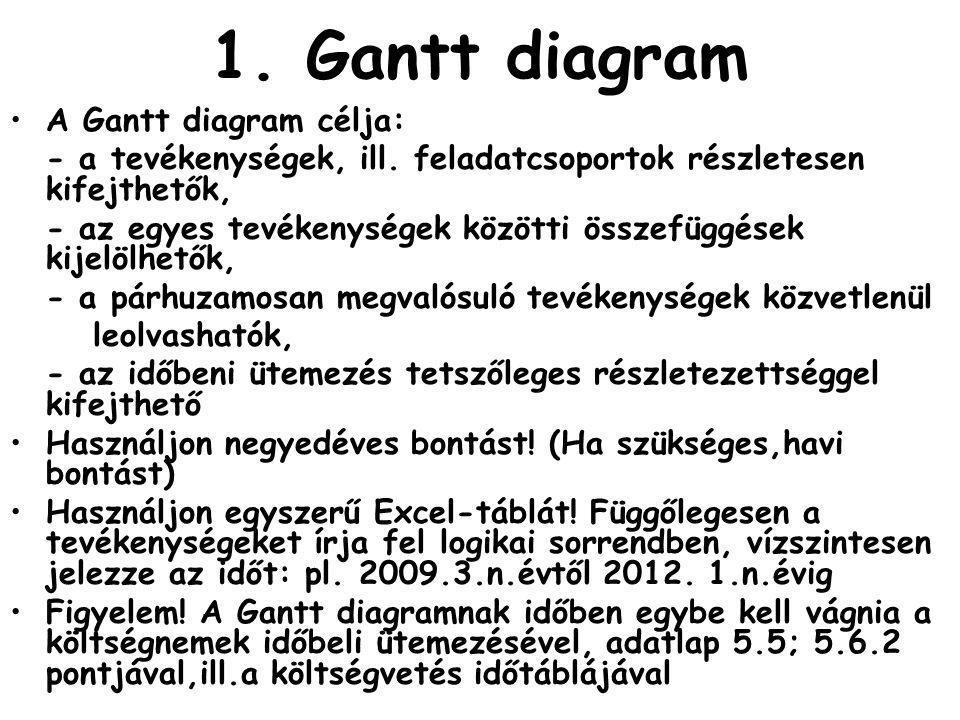 1.Gantt diagram •A Gantt diagram célja: - a tevékenységek, ill.