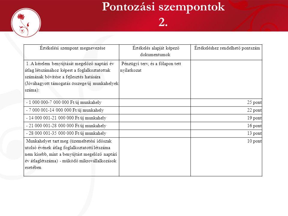 Pontozási szempontok 2. Értékelési szempont megnevezése Értékelés alapját képező dokumentumok Értékeléshez rendelhető pontszám 1. A kérelem benyújtásá