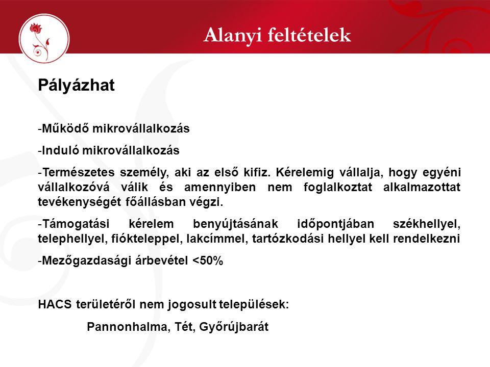 Köszönöm figyelmüket.Pannónia Kincse LEADER Egyesület 9121 Győrszemere, Fő u.
