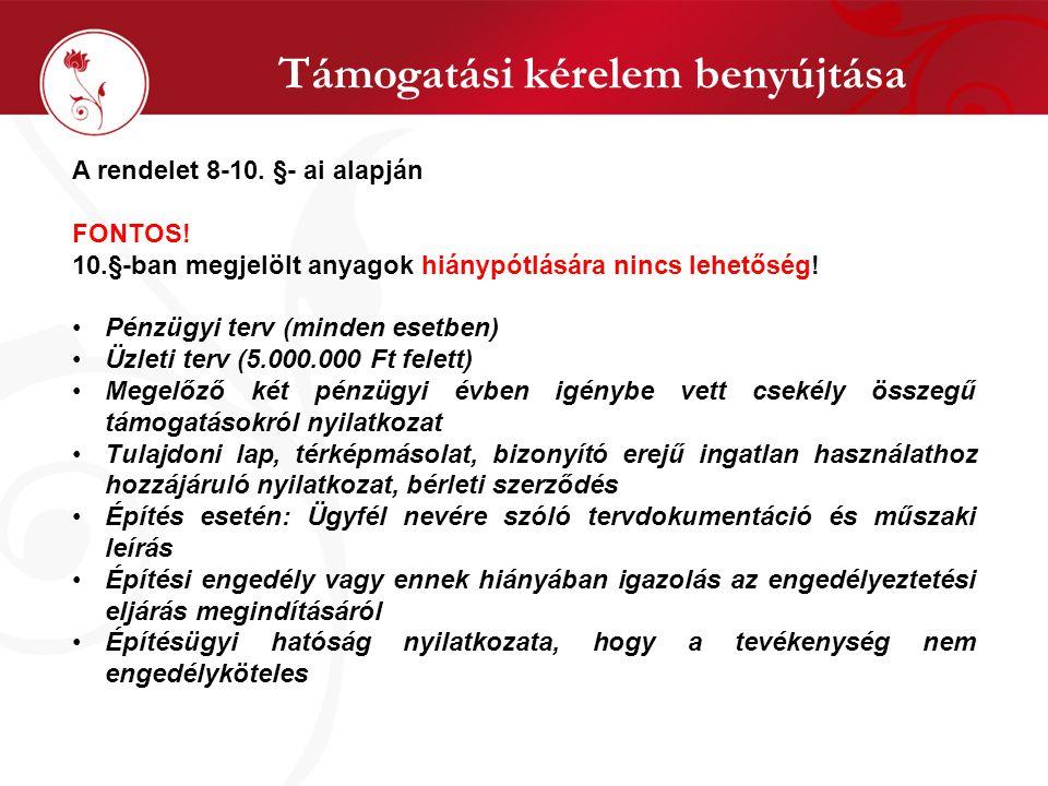 Támogatási kérelem benyújtása Következmény: Elutasítás, pontozási dokumentumok hiányában nem jár pont!!!!!!!!!!!!!!!!!!!!!!!!!!!!!!!!!!.