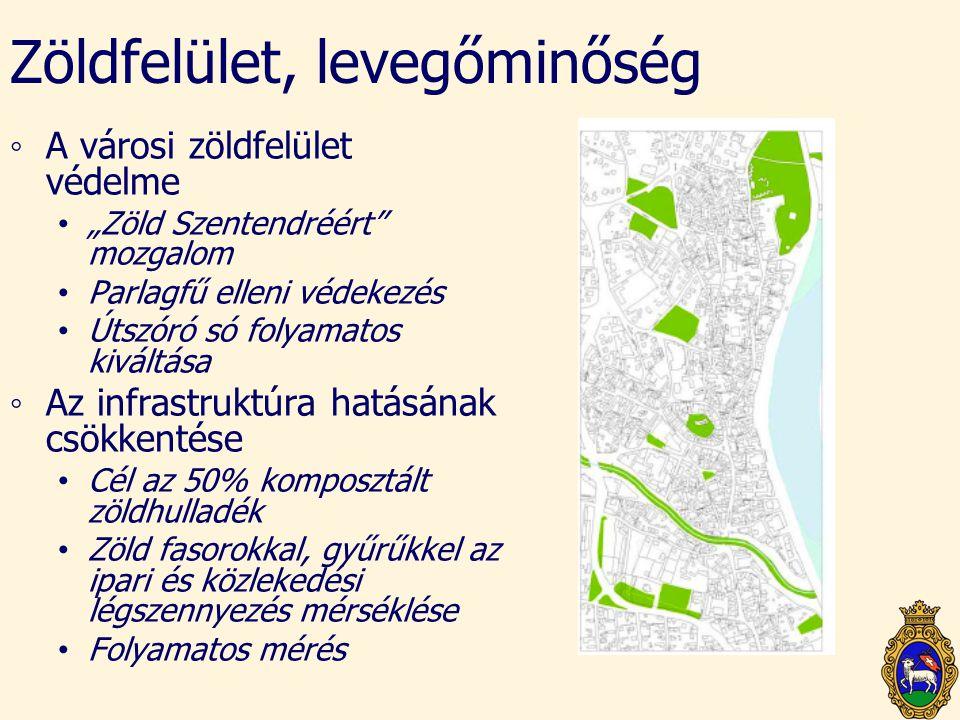 """Zöldfelület, levegőminőség ◦A városi zöldfelület védelme • """"Zöld Szentendréért"""" mozgalom • Parlagfű elleni védekezés • Útszóró só folyamatos kiváltása"""