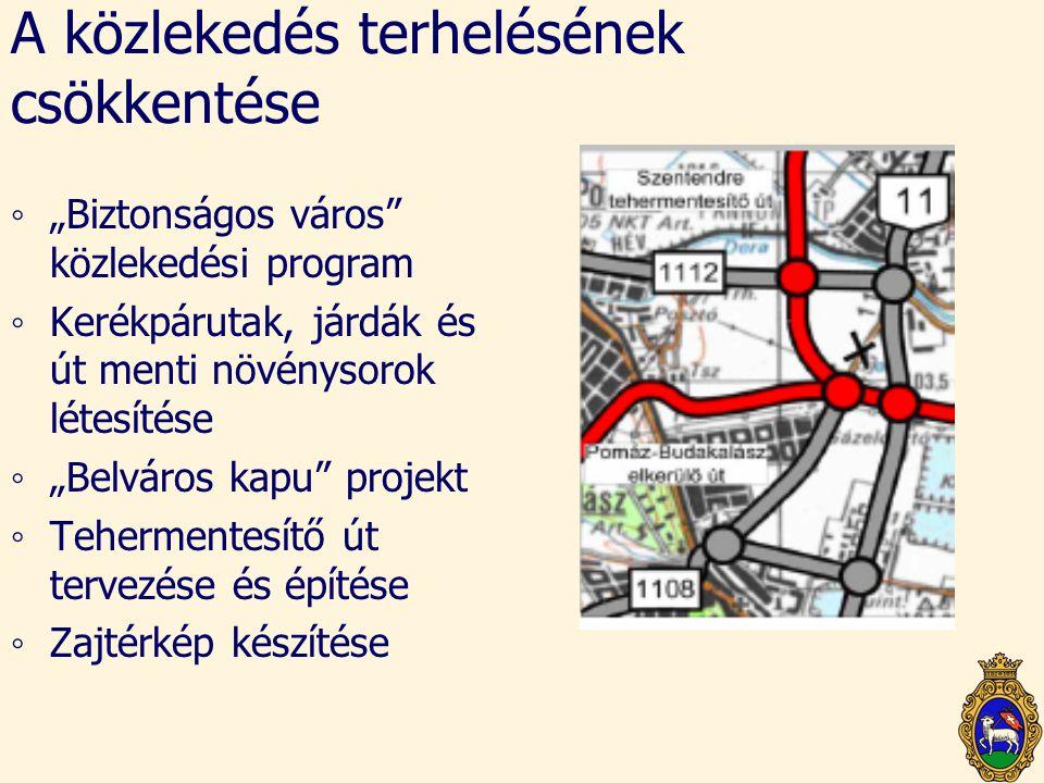 """A közlekedés terhelésének csökkentése ◦""""Biztonságos város"""" közlekedési program ◦Kerékpárutak, járdák és út menti növénysorok létesítése ◦""""Belváros kap"""