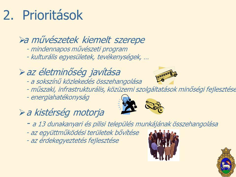 Szociális projektek ◦Szakorvosi rendelő megújítása ◦Szociális védőháló megújítása ◦Szociális füzet ◦Ellátás bővítése ◦Hajléktalan szálló bővítése ◦Máltai játszótér és házak ◦Közmunkaprogram