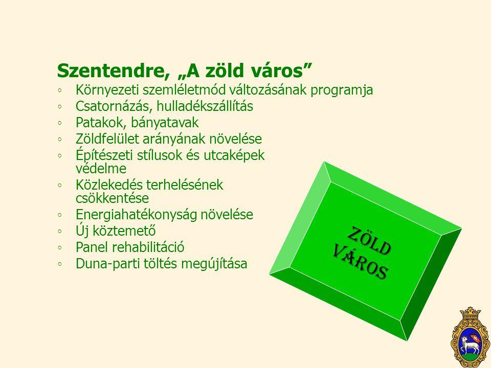 """Szentendre, """"A zöld város"""" ◦Környezeti szemléletmód változásának programja ◦Csatornázás, hulladékszállítás ◦Patakok, bányatavak ◦Zöldfelület arányának"""