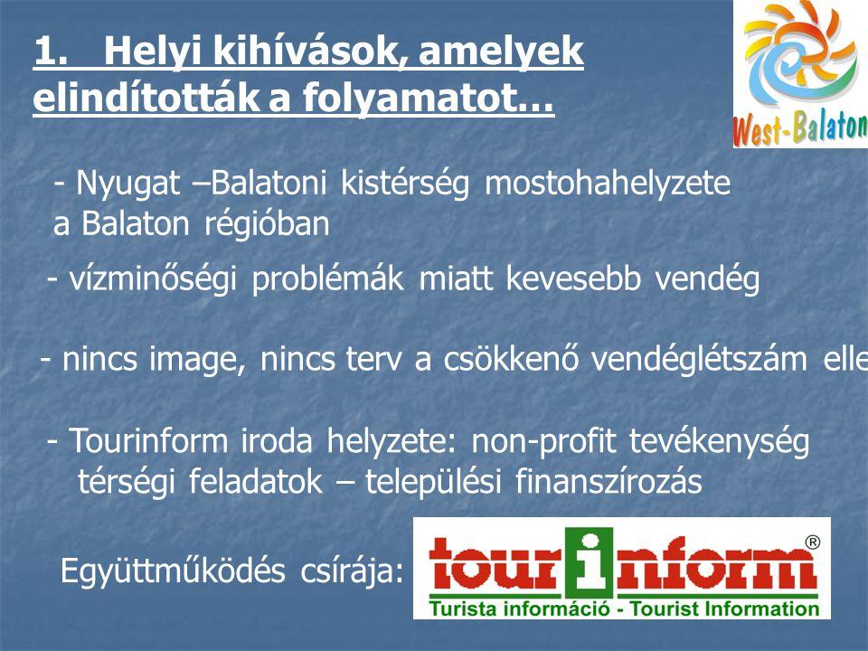 Finanszírozási struktúra  Keszthely város a beszedett idegenforgalmi adó 10 %-a + Tourinform működésére 5 millió forint  Alapító tagoknak a szindikátusi szerződés alapján