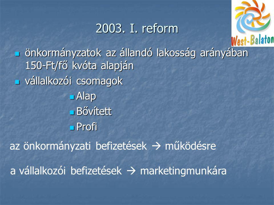 2003. I.