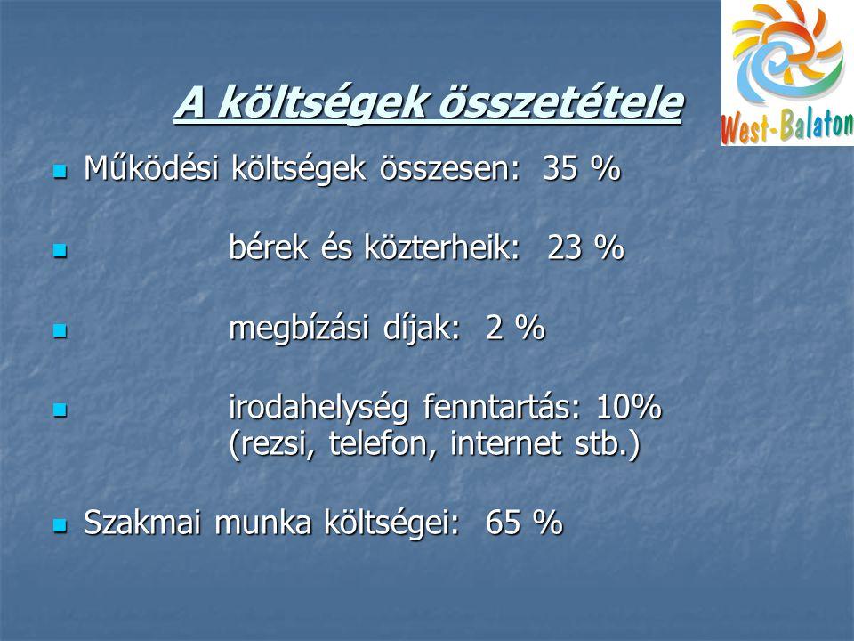 A költségek összetétele  Működési költségek összesen: 35 %  bérek és közterheik: 23 %  megbízási díjak: 2 %  irodahelység fenntartás: 10% (rezsi, telefon, internet stb.)  Szakmai munka költségei: 65 %
