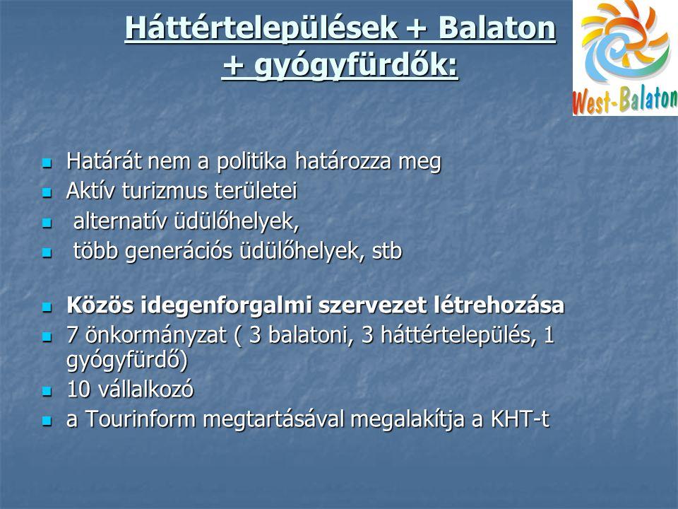 Háttértelepülések + Balaton + gyógyfürdők: Háttértelepülések + Balaton + gyógyfürdők:  Határát nem a politika határozza meg  Aktív turizmus területei  alternatív üdülőhelyek,  több generációs üdülőhelyek, stb  Közös idegenforgalmi szervezet létrehozása  7 önkormányzat ( 3 balatoni, 3 háttértelepülés, 1 gyógyfürdő)  10 vállalkozó  a Tourinform megtartásával megalakítja a KHT-t