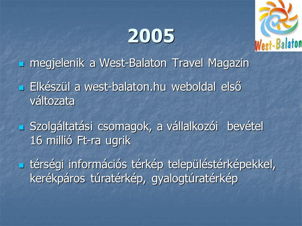 2005  megjelenik a West-Balaton Travel Magazin  Elkészül a west-balaton.hu weboldal első változata  Szolgáltatási csomagok, a vállalkozói bevétel 16 millió Ft-ra ugrik  térségi információs térkép településtérképekkel, kerékpáros túratérkép, gyalogtúratérkép