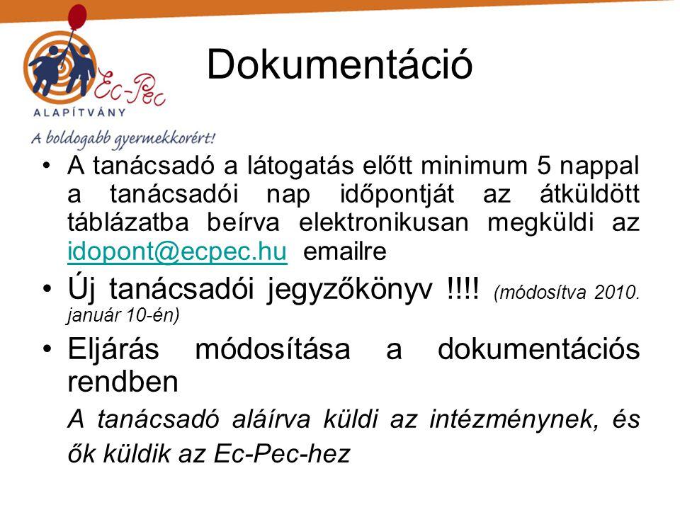 Dokumentáció •A tanácsadó a látogatás előtt minimum 5 nappal a tanácsadói nap időpontját az átküldött táblázatba beírva elektronikusan megküldi az idopont@ecpec.hu emailre idopont@ecpec.hu •Új tanácsadói jegyzőkönyv !!!.