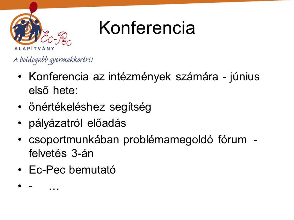 Konferencia •Konferencia az intézmények számára - június első hete: •önértékeléshez segítség •pályázatról előadás •csoportmunkában problémamegoldó fórum - felvetés 3-án •Ec-Pec bemutató •- …